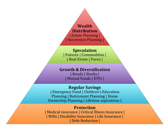 employee-financial-wellness-pyramid.png
